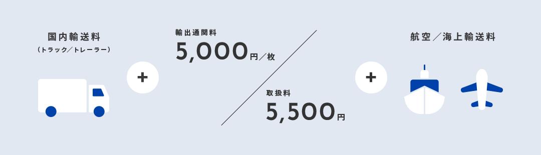 国内輸送料(トラック/トレーラー) + (輸出通関料5,000円/枚 / 取扱料5,500円) + 航空/海上輸送料