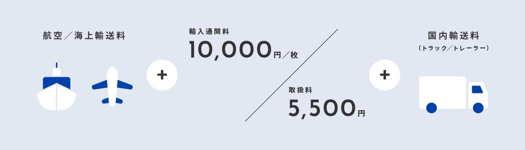航空/海上輸送料 + (輸出通関料10,000円/枚 / 取扱料5,500円) + 国内輸送料(トラック/トレーラー)